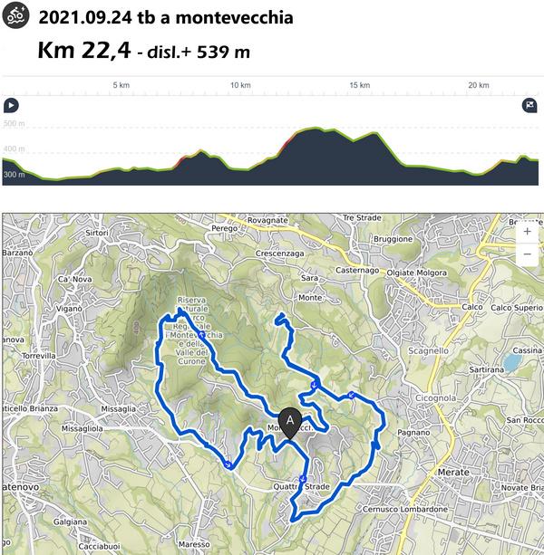 2021.09.24 tb a montevecchia 001